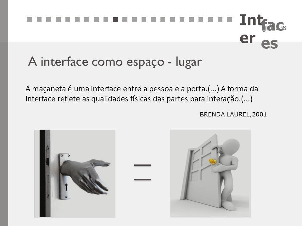 Int er fac es gráficas A interface como espaço - lugar A maçaneta é uma interface entre a pessoa e a porta.(...) A forma da interface reflete as quali