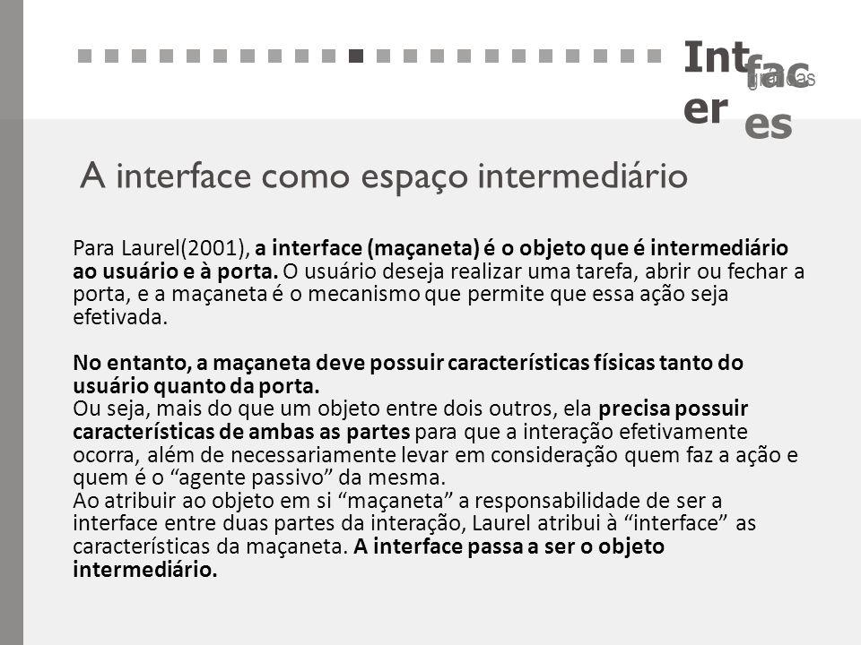 Int er fac es gráficas A interface como espaço intermediário Para Laurel(2001), a interface (maçaneta) é o objeto que é intermediário ao usuário e à p