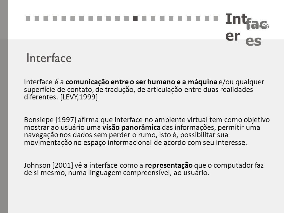 Int er fac es gráficas Interface Interface é a comunicação entre o ser humano e a máquina e/ou qualquer superfície de contato, de tradução, de articul