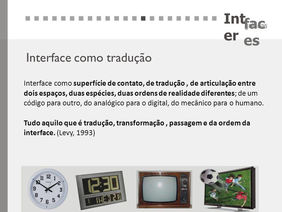 Int er fac es gráficas Interface como tradução Interface como superfície de contato, de tradução, de articulação entre dois espaços, duas espécies, du