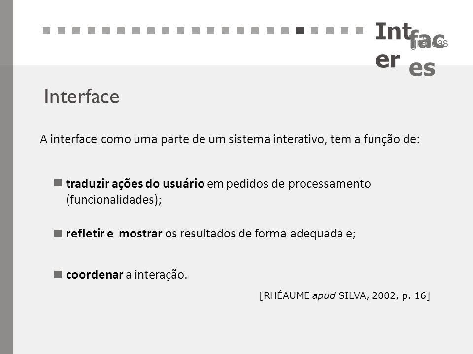 Int er fac es gráficas Interface A interface como uma parte de um sistema interativo, tem a função de: traduzir ações do usuário em pedidos de process