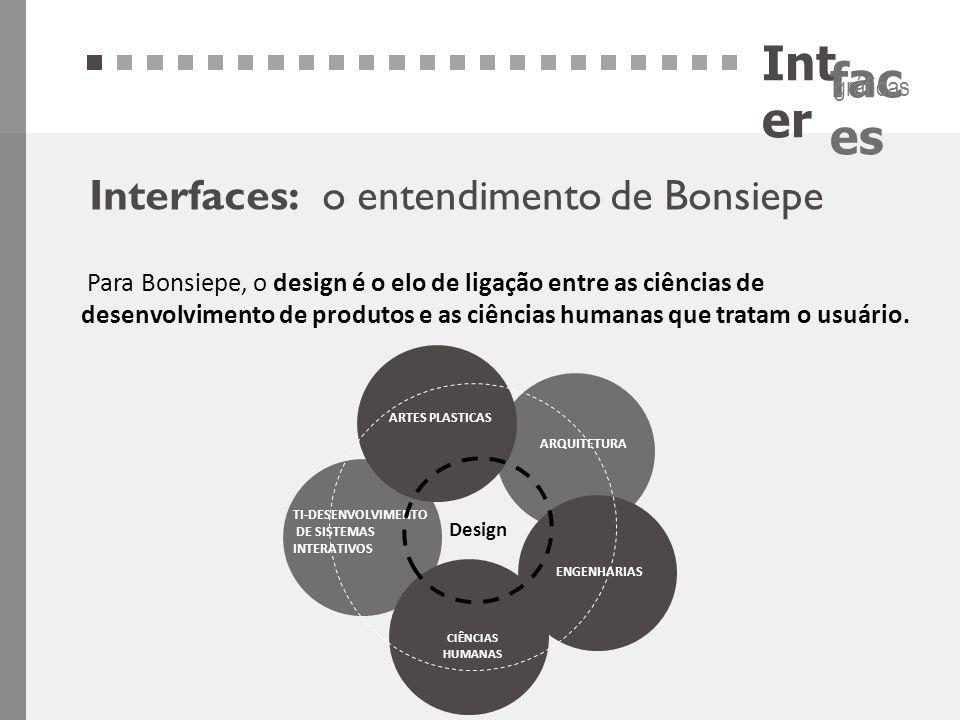 Int er fac es gráficas Interfaces: o entendimento de Bonsiepe Para Bonsiepe, o design é o elo de ligação entre as ciências de desenvolvimento de produ