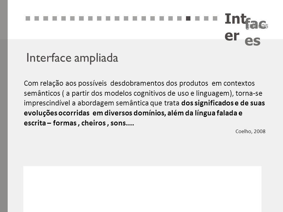 Int er fac es gráficas Interface ampliada Com relação aos possíveis desdobramentos dos produtos em contextos semânticos ( a partir dos modelos cogniti