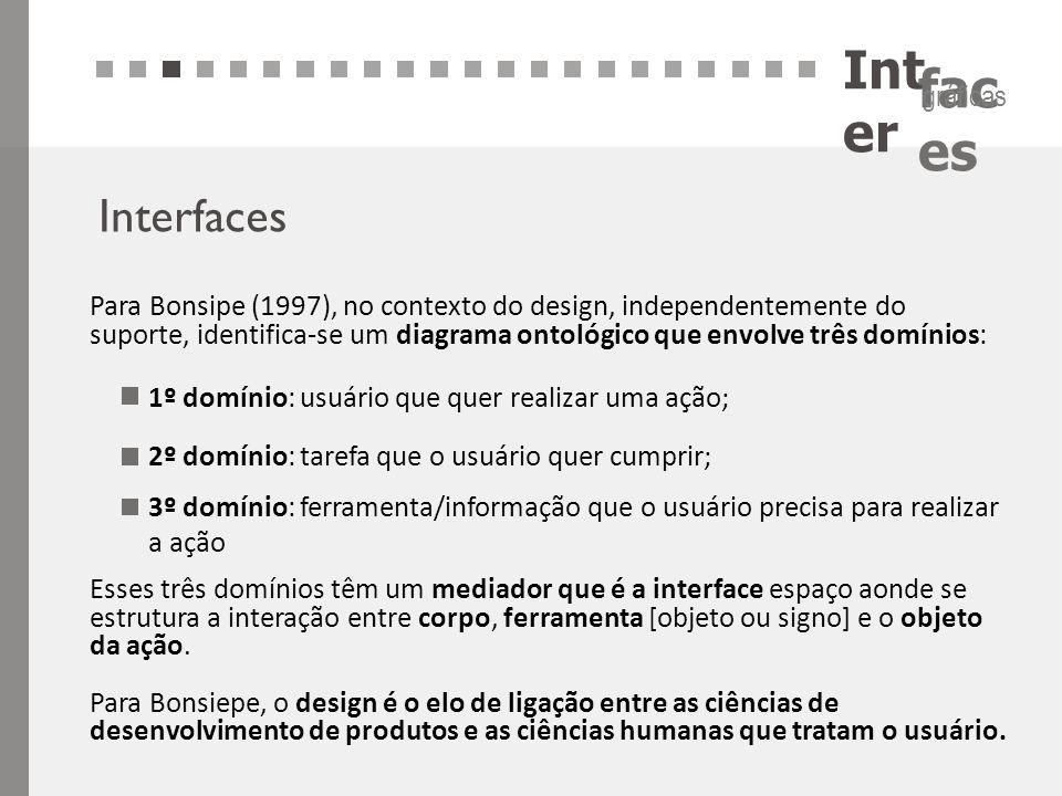 Int er fac es gráficas Interfaces Para Bonsipe (1997), no contexto do design, independentemente do suporte, identifica-se um diagrama ontológico que e