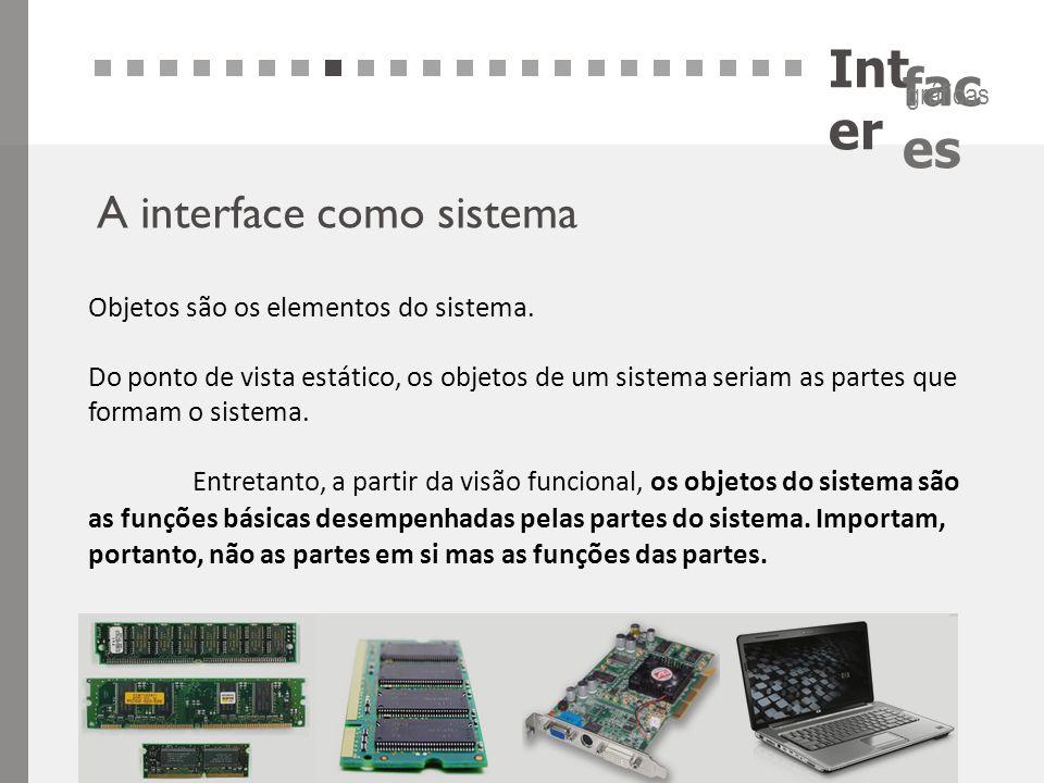 Int er fac es gráficas A interface como sistema Objetos são os elementos do sistema. Do ponto de vista estático, os objetos de um sistema seriam as pa