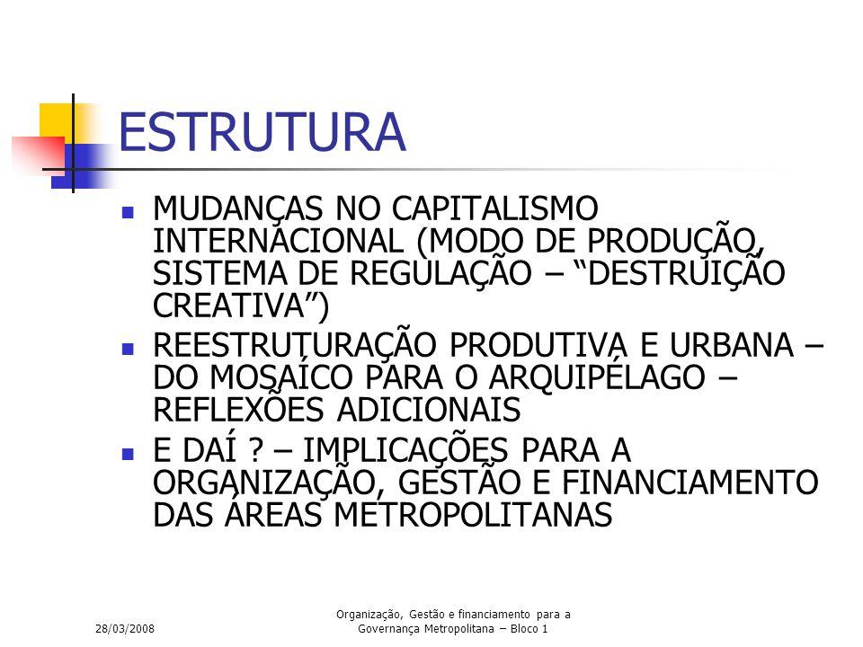 28/03/2008 Organização, Gestão e financiamento para a Governança Metropolitana – Bloco 1 ESTRUTURA MUDANÇAS NO CAPITALISMO INTERNACIONAL (MODO DE PRODUÇÃO, SISTEMA DE REGULAÇÃO – DESTRUIÇÃO CREATIVA ) REESTRUTURAÇÃO PRODUTIVA E URBANA – DO MOSAÍCO PARA O ARQUIPÉLAGO – REFLEXÕES ADICIONAIS E DAÍ .