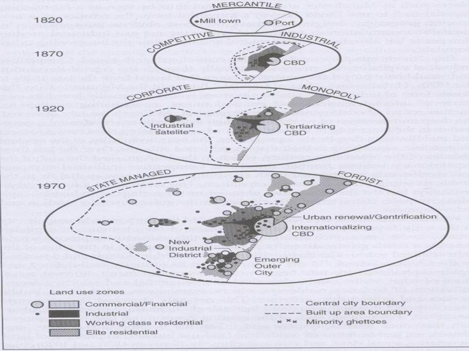28/03/2008 Organização, Gestão e financiamento para a Governança Metropolitana – Bloco 1