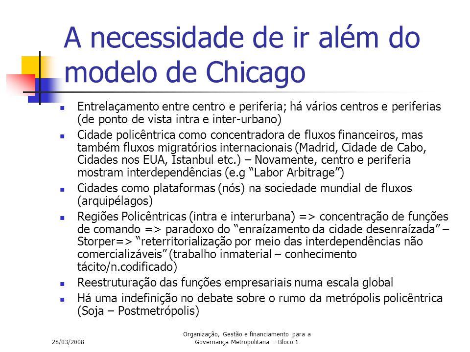 28/03/2008 Organização, Gestão e financiamento para a Governança Metropolitana – Bloco 1 A necessidade de ir além do modelo de Chicago Entrelaçamento