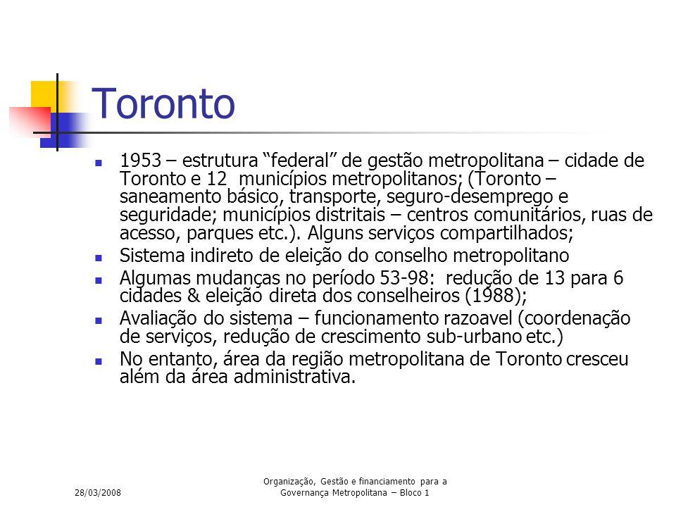 28/03/2008 Organização, Gestão e financiamento para a Governança Metropolitana – Bloco 1 Toronto 1953 – estrutura federal de gestão metropolitana – cidade de Toronto e 12 municípios metropolitanos; (Toronto – saneamento básico, transporte, seguro-desemprego e seguridade; municípios distritais – centros comunitários, ruas de acesso, parques etc.).