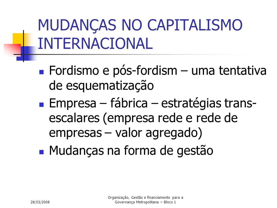 28/03/2008 Organização, Gestão e financiamento para a Governança Metropolitana – Bloco 1 MUDANÇAS NO CAPITALISMO INTERNACIONAL Fordismo e pós-fordism