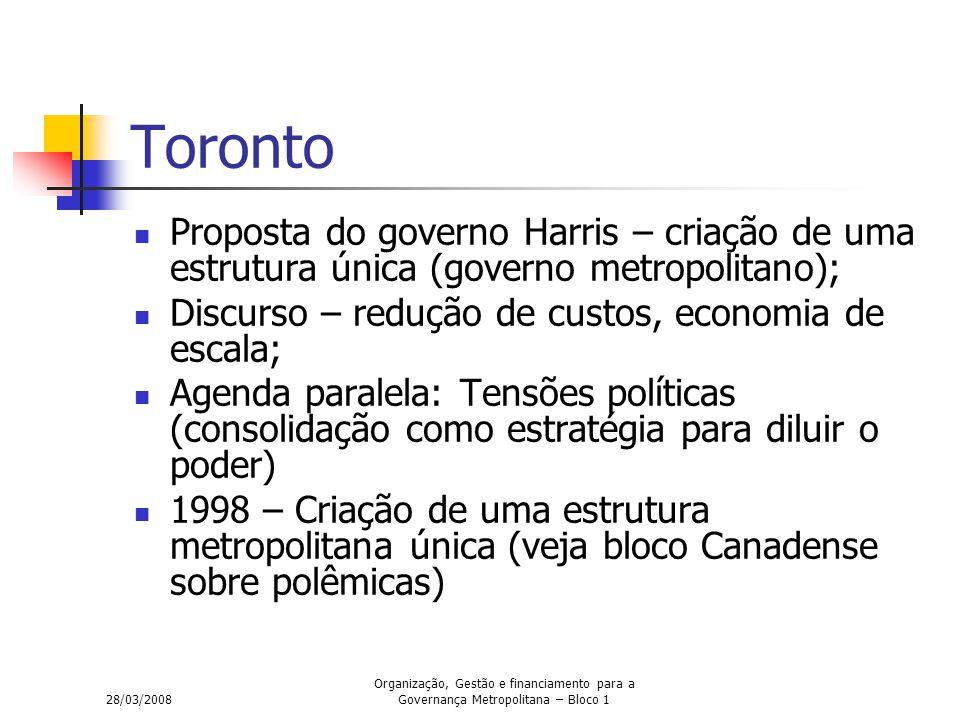 28/03/2008 Organização, Gestão e financiamento para a Governança Metropolitana – Bloco 1 Toronto Proposta do governo Harris – criação de uma estrutura única (governo metropolitano); Discurso – redução de custos, economia de escala; Agenda paralela: Tensões políticas (consolidação como estratégia para diluir o poder) 1998 – Criação de uma estrutura metropolitana única (veja bloco Canadense sobre polêmicas)