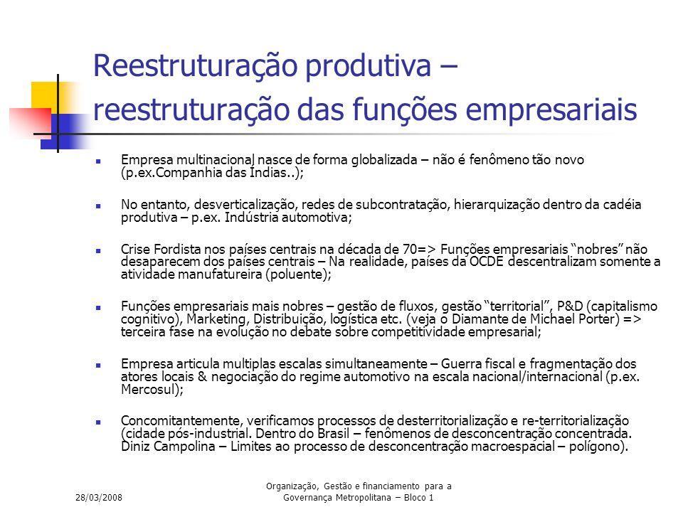 28/03/2008 Organização, Gestão e financiamento para a Governança Metropolitana – Bloco 1 Reestruturação produtiva – reestruturação das funções empresa