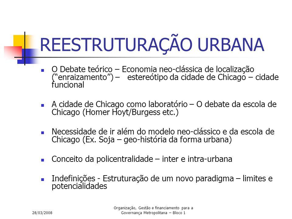 28/03/2008 Organização, Gestão e financiamento para a Governança Metropolitana – Bloco 1 REESTRUTURAÇÃO URBANA O Debate teórico – Economia neo-clássic