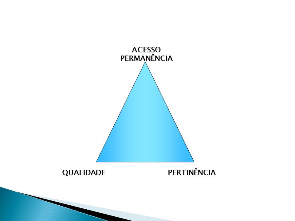 QUALIDADEPERTINÊNCIA ACESSO PERMANÊNCIA