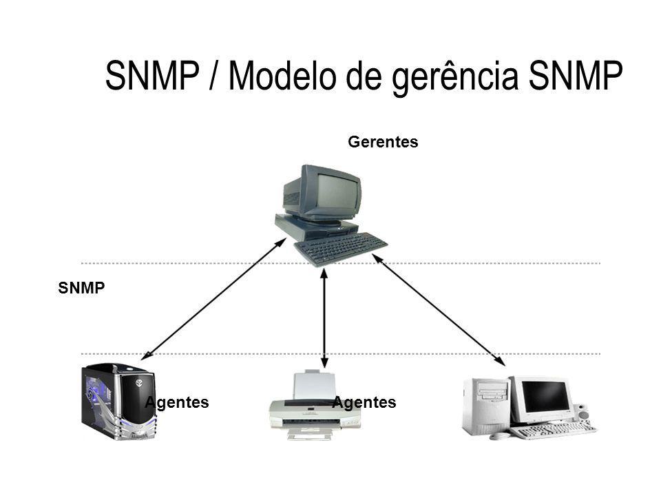 SNMP / Modelo de gerência SNMP Gerentes SNMP Agentes