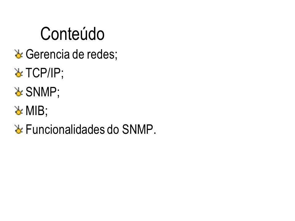 Conteúdo Gerencia de redes; TCP/IP; SNMP; MIB; Funcionalidades do SNMP.