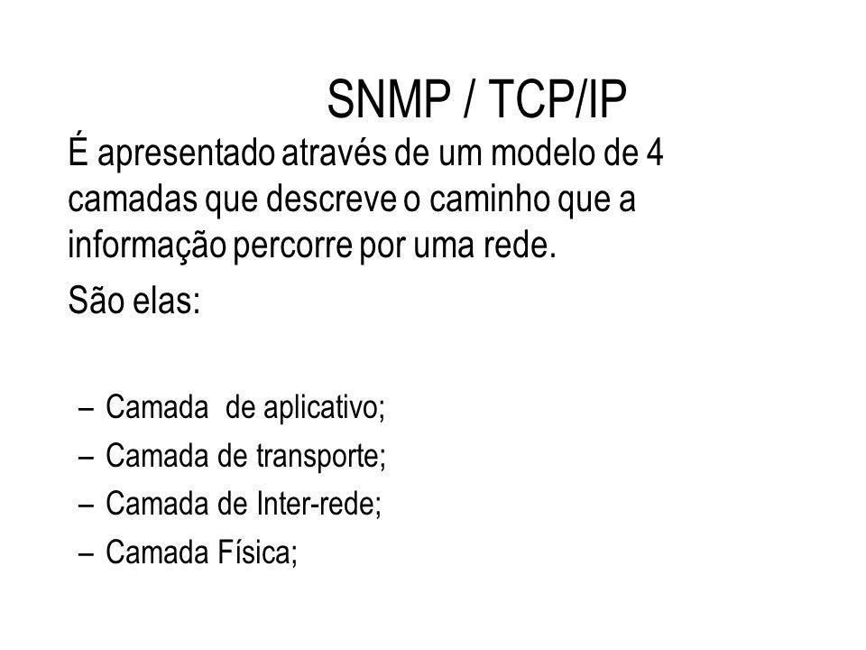 SNMP / TCP/IP É apresentado através de um modelo de 4 camadas que descreve o caminho que a informação percorre por uma rede. São elas: –Camada de apli