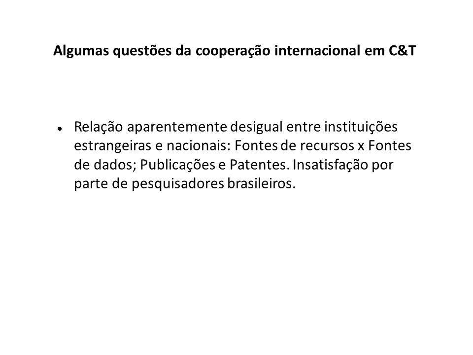 Relação aparentemente desigual entre instituições estrangeiras e nacionais: Fontes de recursos x Fontes de dados; Publicações e Patentes.