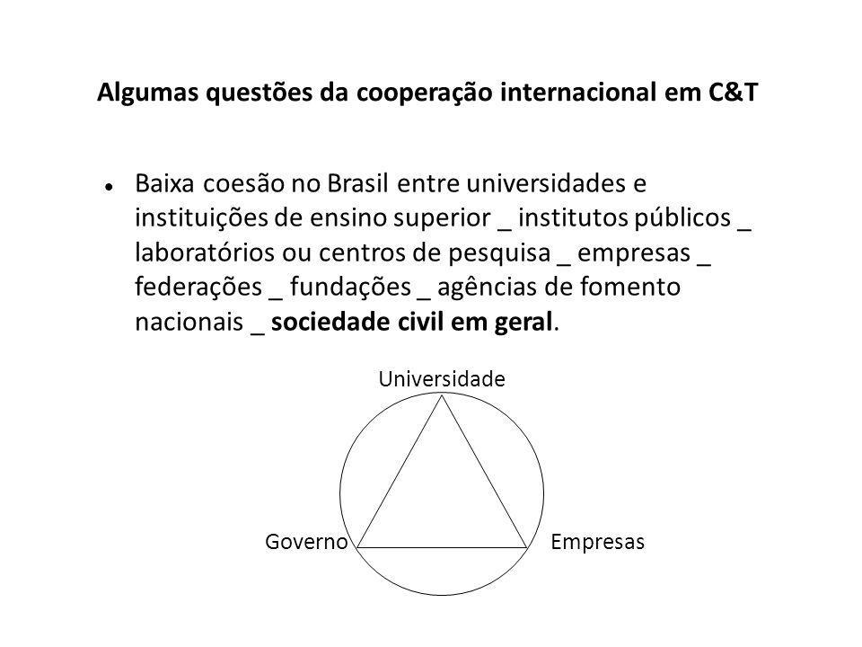 Baixa coesão no Brasil entre universidades e instituições de ensino superior _ institutos públicos _ laboratórios ou centros de pesquisa _ empresas _ federações _ fundações _ agências de fomento nacionais _ sociedade civil em geral.