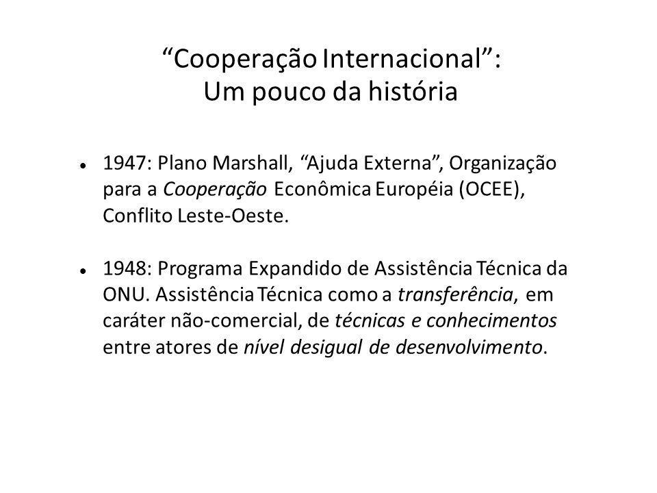 1947: Plano Marshall, Ajuda Externa , Organização para a Cooperação Econômica Européia (OCEE), Conflito Leste-Oeste.