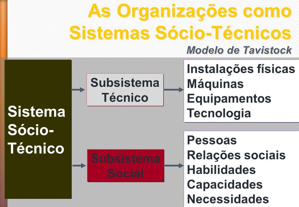 As Organizações como Sistemas Sócio-Técnicos Modelo de Tavistock As Organizações como Sistemas Sócio-Técnicos Modelo de Tavistock Sistema Sócio- Técni