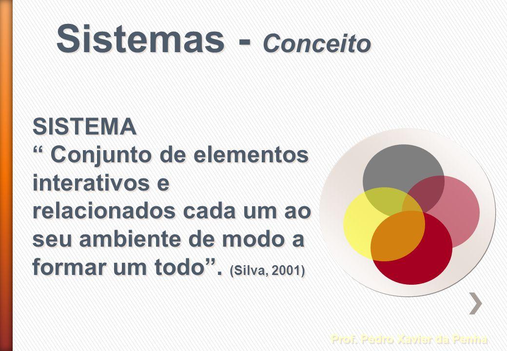 """Sistemas - Conceito SISTEMA """" Conjunto de elementos interativos e relacionados cada um ao seu ambiente de modo a formar um todo"""". (Silva, 2001) SISTEM"""