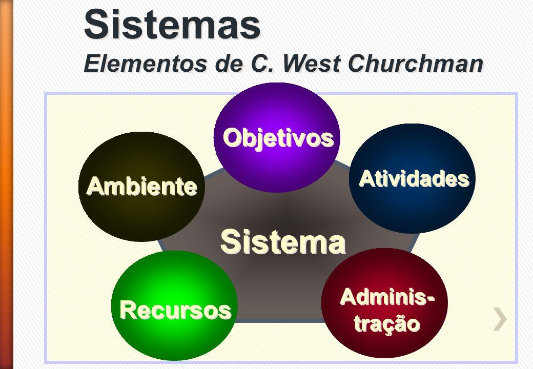 Sistemas Elementos de C. West Churchman Sistemas Elementos de C. West Churchman Sistema Objetivos Ambiente Recursos Atividades Adminis- tração