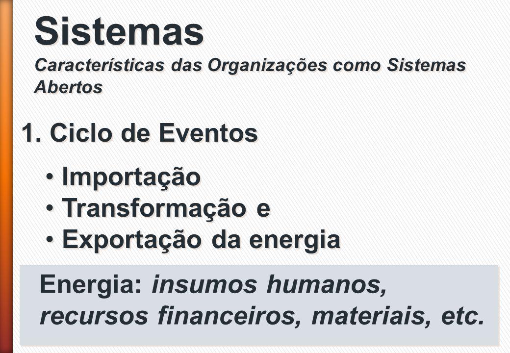 Sistemas Características das Organizações como Sistemas Abertos Sistemas Características das Organizações como Sistemas Abertos 1. Ciclo de Eventos Im