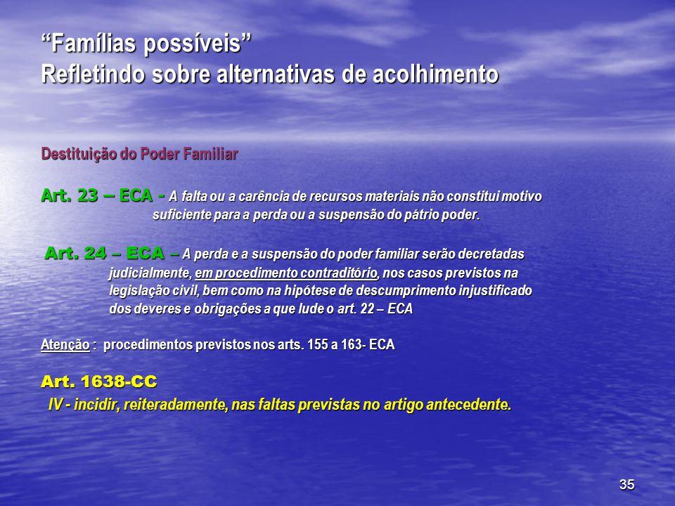 35 Famílias possíveis Refletindo sobre alternativas de acolhimento Destituição do Poder Familiar Art.