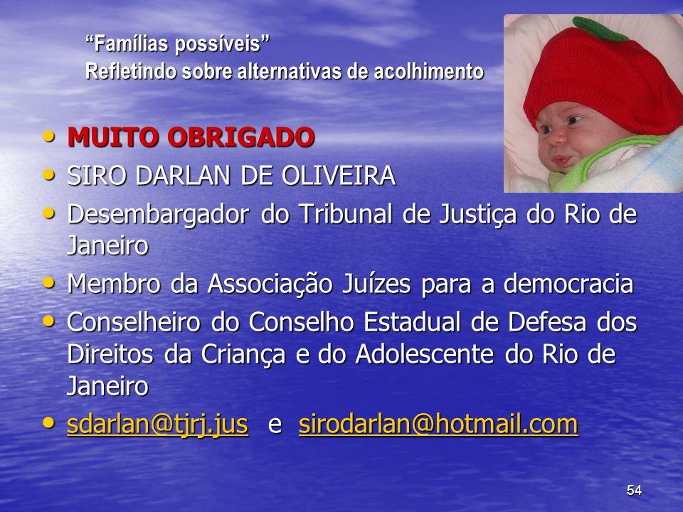 54 Famílias possíveis Refletindo sobre alternativas de acolhimento Famílias possíveis Refletindo sobre alternativas de acolhimento MUITO OBRIGADO MUITO OBRIGADO SIRO DARLAN DE OLIVEIRA SIRO DARLAN DE OLIVEIRA Desembargador do Tribunal de Justiça do Rio de Janeiro Desembargador do Tribunal de Justiça do Rio de Janeiro Membro da Associação Juízes para a democracia Membro da Associação Juízes para a democracia Conselheiro do Conselho Estadual de Defesa dos Direitos da Criança e do Adolescente do Rio de Janeiro Conselheiro do Conselho Estadual de Defesa dos Direitos da Criança e do Adolescente do Rio de Janeiro sdarlan@tjrj.jus e sirodarlan@hotmail.com sdarlan@tjrj.jus e sirodarlan@hotmail.com sdarlan@tjrj.jussirodarlan@hotmail.com sdarlan@tjrj.jussirodarlan@hotmail.com