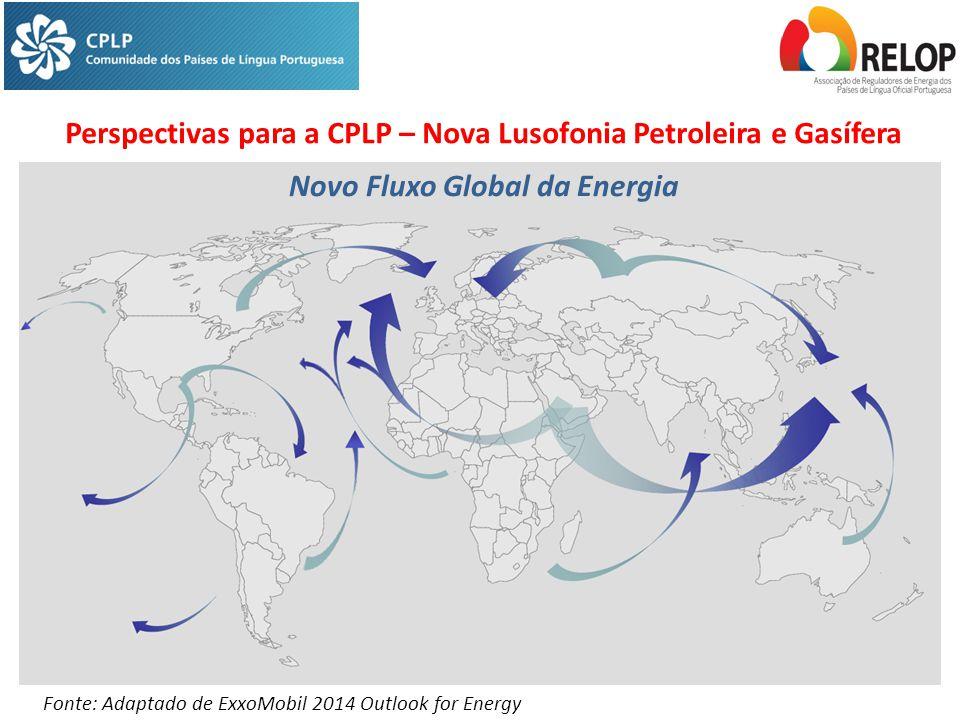 Perspectivas para a CPLP – Nova Lusofonia Petroleira e Gasífera Fonte: Adaptado de ExxoMobil 2014 Outlook for Energy Novo Fluxo Global da Energia