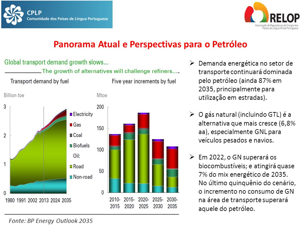 Fonte: BP Energy Outlook 2035  Demanda energética no setor de transporte continuará dominada pelo petróleo (ainda 87% em 2035, principalmente para utilização em estradas).
