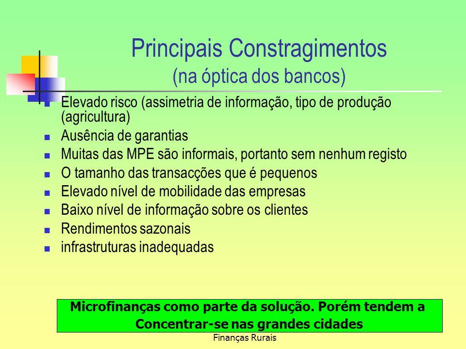 AFRACA Desenvolvimento de Finanças Rurais Principais Constragimentos (na óptica dos bancos) Elevado risco (assimetria de informação, tipo de produção