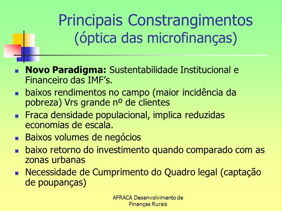 AFRACA Desenvolvimento de Finanças Rurais Principais Constrangimentos (óptica das microfinanças) Novo Paradigma: Sustentabilidade Institucional e Fina