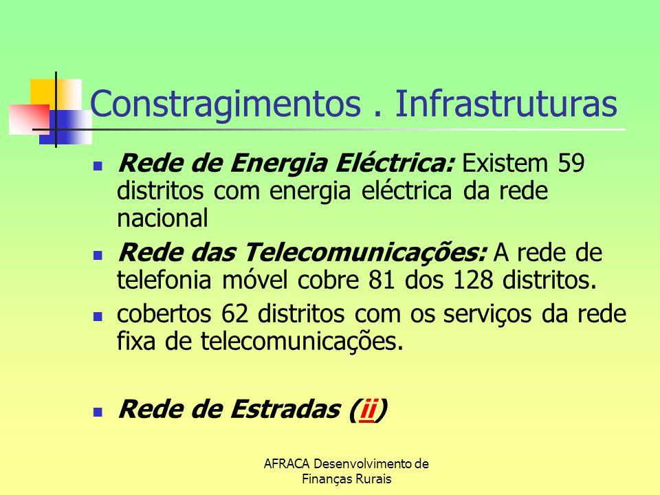 AFRACA Desenvolvimento de Finanças Rurais Constragimentos. Infrastruturas Rede de Energia Eléctrica: Existem 59 distritos com energia eléctrica da red