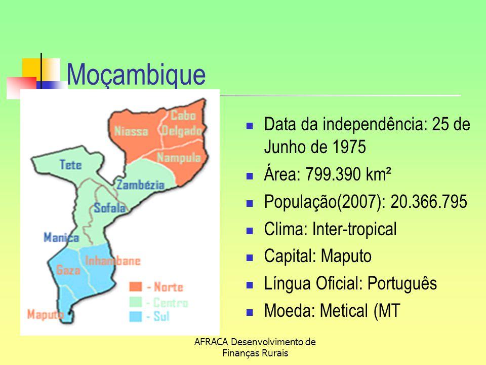 AFRACA Desenvolvimento de Finanças Rurais Moçambique Data da independência: 25 de Junho de 1975 Área: 799.390 km² População(2007): 20.366.795 Clima: I