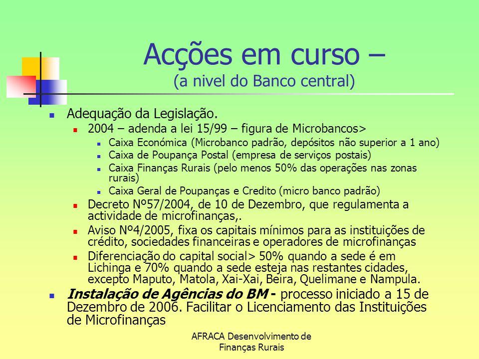 AFRACA Desenvolvimento de Finanças Rurais Acções em curso – (a nivel do Banco central) Adequação da Legislação. 2004 – adenda a lei 15/99 – figura de