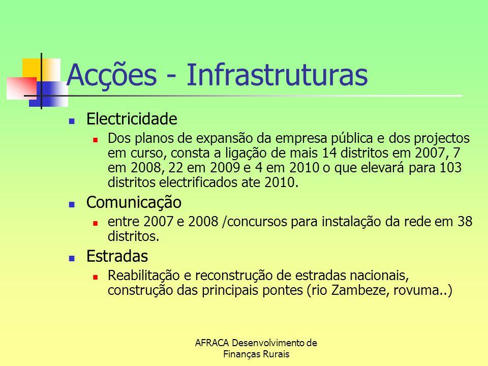 AFRACA Desenvolvimento de Finanças Rurais Acções - Infrastruturas Electricidade Dos planos de expansão da empresa pública e dos projectos em curso, co