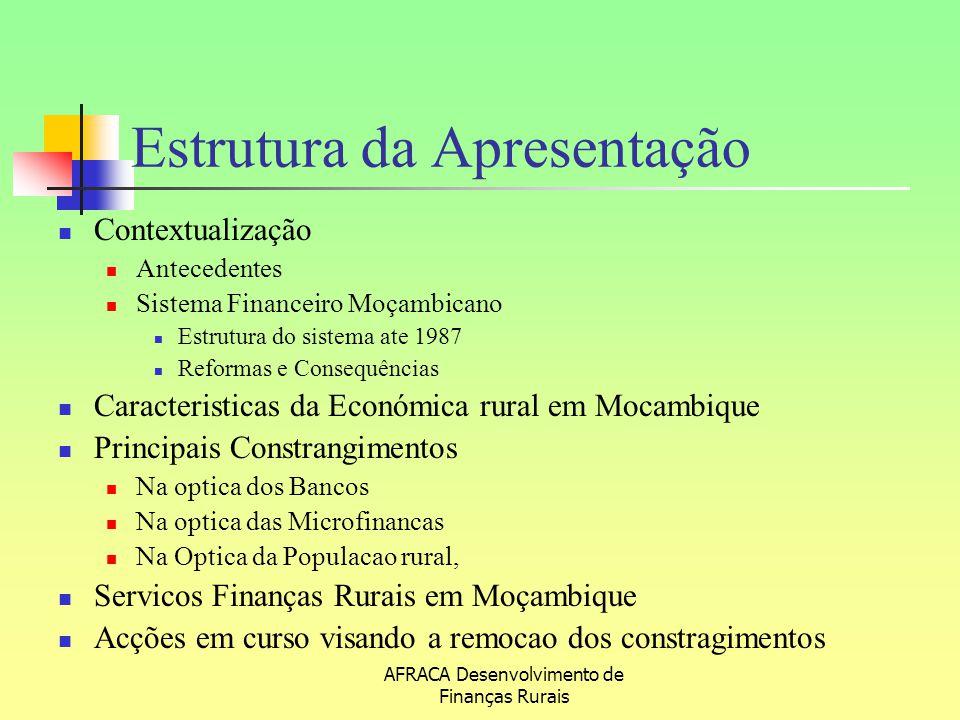 AFRACA Desenvolvimento de Finanças Rurais Estrutura da Apresentação Contextualização Antecedentes Sistema Financeiro Moçambicano Estrutura do sistema