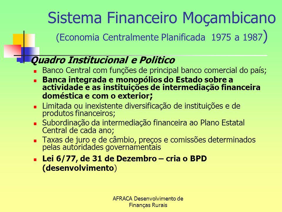 AFRACA Desenvolvimento de Finanças Rurais Teoria de Liberalização Financeira e Reforma do Sistema Financeiro McKinnon e Shaw (1973)– Liberalização financeira Contribuição do Stiglitz/Weiss (1981) – Microfinanças e crédito solidário, Grande influência na actuação de instituições financeiras internacionais e constituiram um elemento central dos programas de ajuste do FMI.