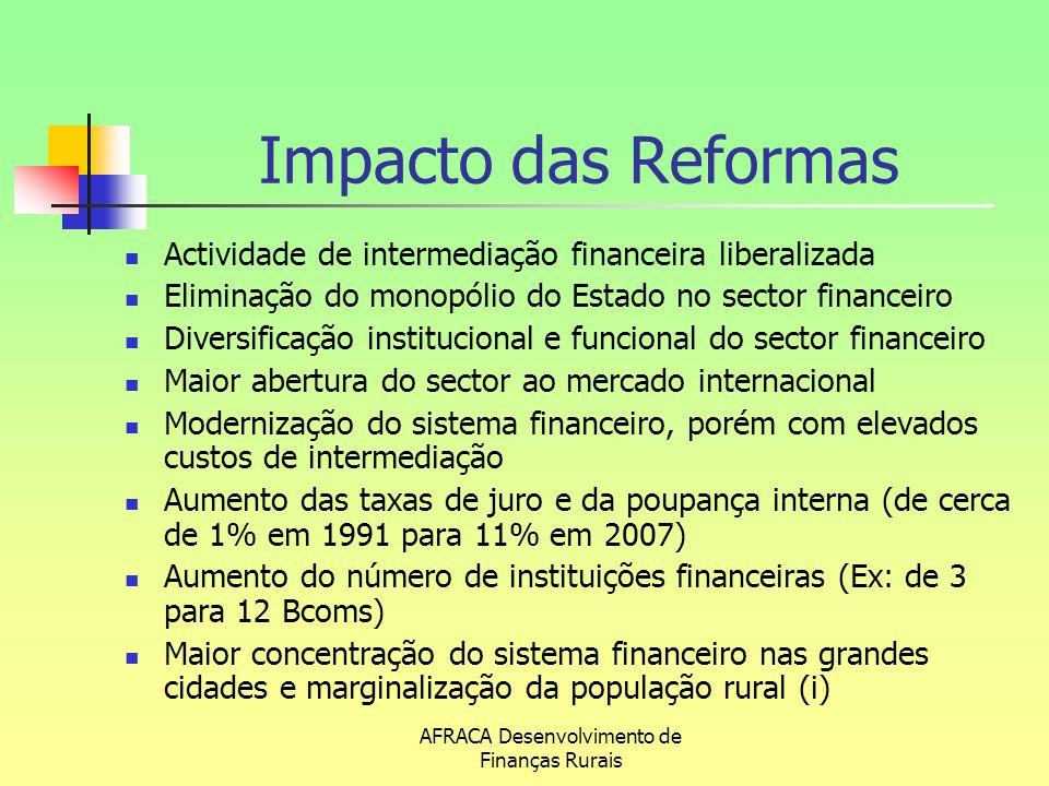 AFRACA Desenvolvimento de Finanças Rurais Impacto das Reformas Actividade de intermediação financeira liberalizada Eliminação do monopólio do Estado n