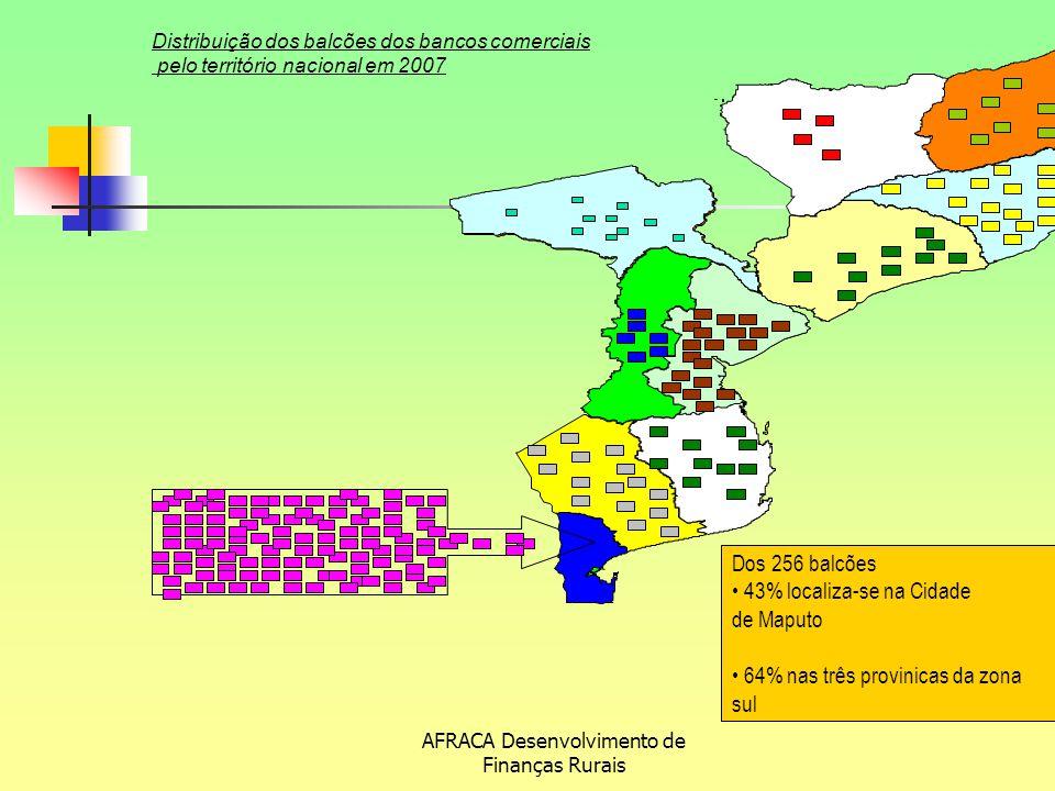 AFRACA Desenvolvimento de Finanças Rurais Distribuição dos balcões dos bancos comerciais pelo território nacional em 2007 Dos 256 balcões 43% localiza