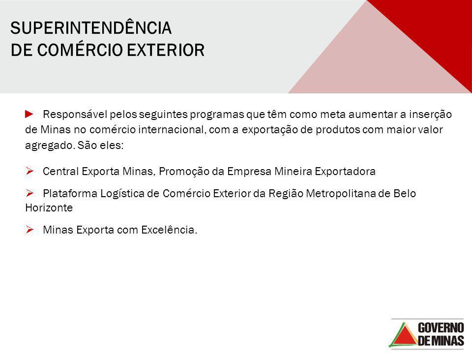 SUPERINTENDÊNCIA DE COMÉRCIO EXTERIOR ► Responsável pelos seguintes programas que têm como meta aumentar a inserção de Minas no comércio internacional