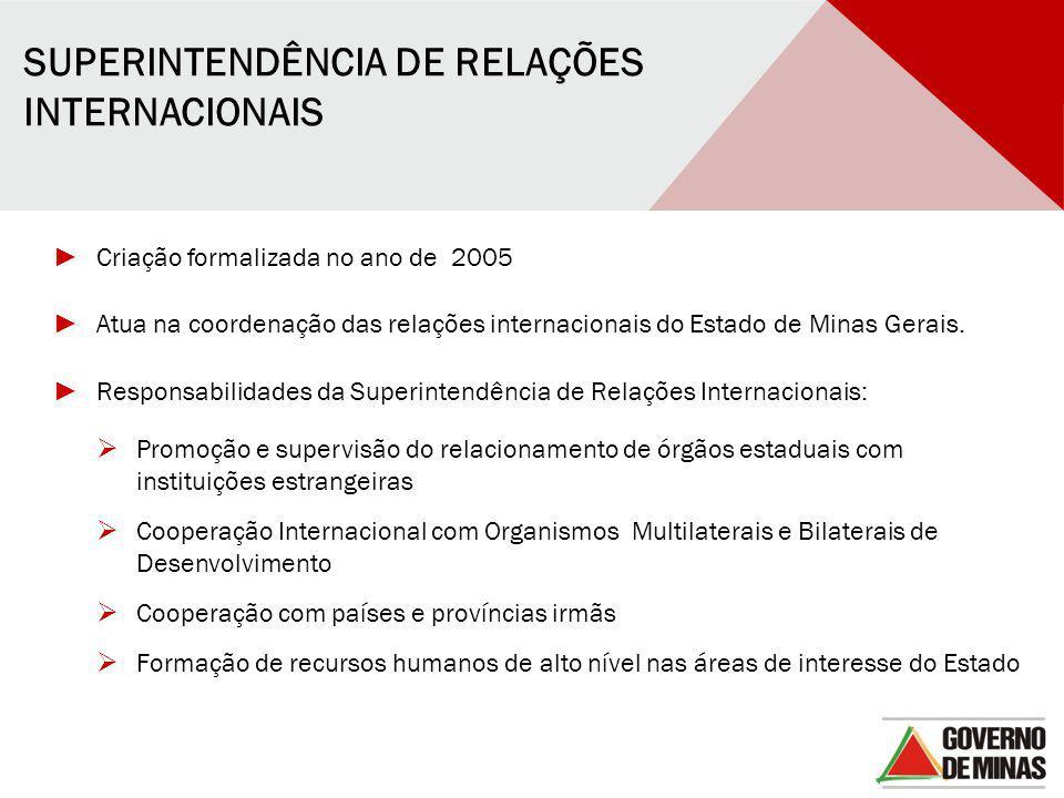 SUPERINTENDÊNCIA DE RELAÇÕES INTERNACIONAIS ► Criação formalizada no ano de 2005 ► Atua na coordenação das relações internacionais do Estado de Minas