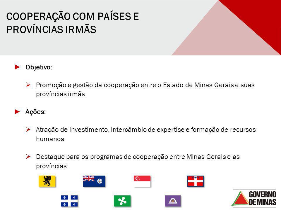 COOPERAÇÃO COM PAÍSES E PROVÍNCIAS IRMÃS ► Objetivo:  Promoção e gestão da cooperação entre o Estado de Minas Gerais e suas províncias irmãs ► Ações: