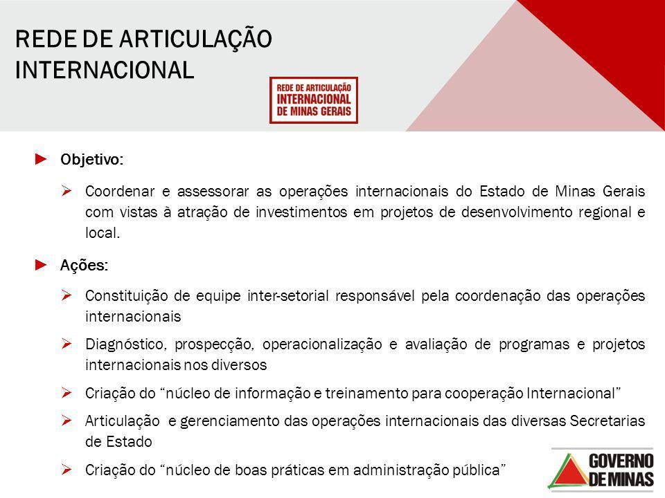 REDE DE ARTICULAÇÃO INTERNACIONAL ► Objetivo:  Coordenar e assessorar as operações internacionais do Estado de Minas Gerais com vistas à atração de i