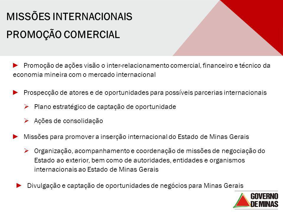 MISSÕES INTERNACIONAIS PROMOÇÃO COMERCIAL ► Promoção de ações visão o inter-relacionamento comercial, financeiro e técnico da economia mineira com o m