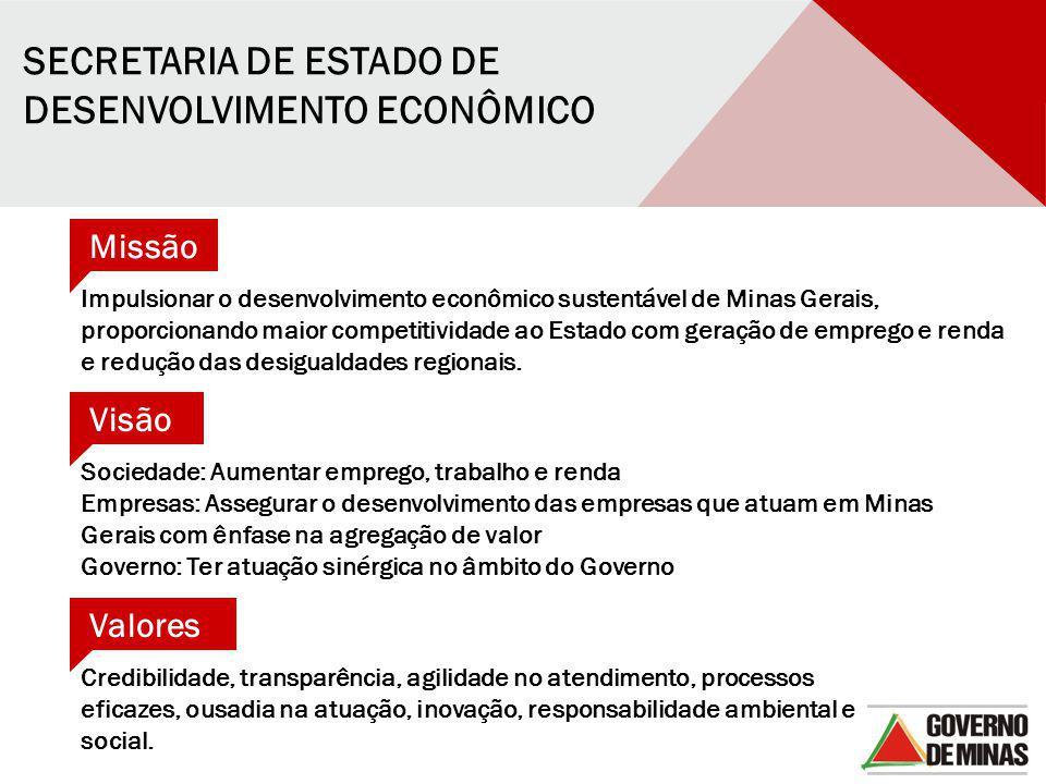 Impulsionar o desenvolvimento econômico sustentável de Minas Gerais, proporcionando maior competitividade ao Estado com geração de emprego e renda e r