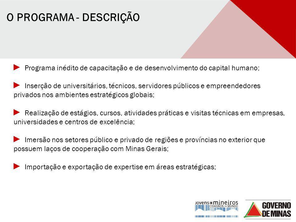 O PROGRAMA - DESCRIÇÃO ► Programa inédito de capacitação e de desenvolvimento do capital humano; ► Inserção de universitários, técnicos, servidores pú