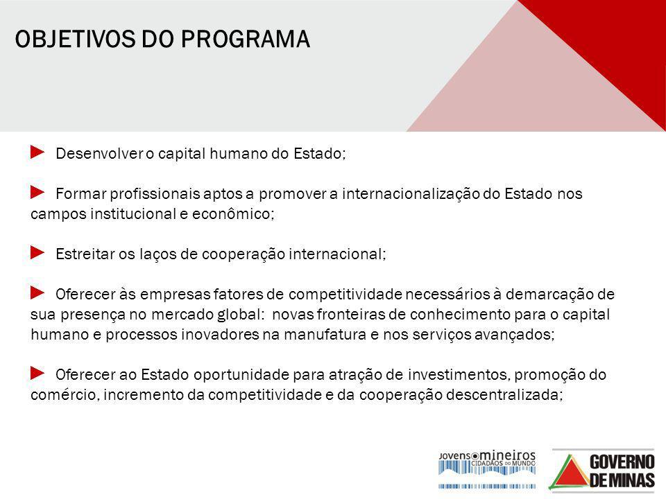 OBJETIVOS DO PROGRAMA ► Desenvolver o capital humano do Estado; ► Formar profissionais aptos a promover a internacionalização do Estado nos campos ins